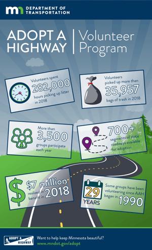 volunteer-program-infographic